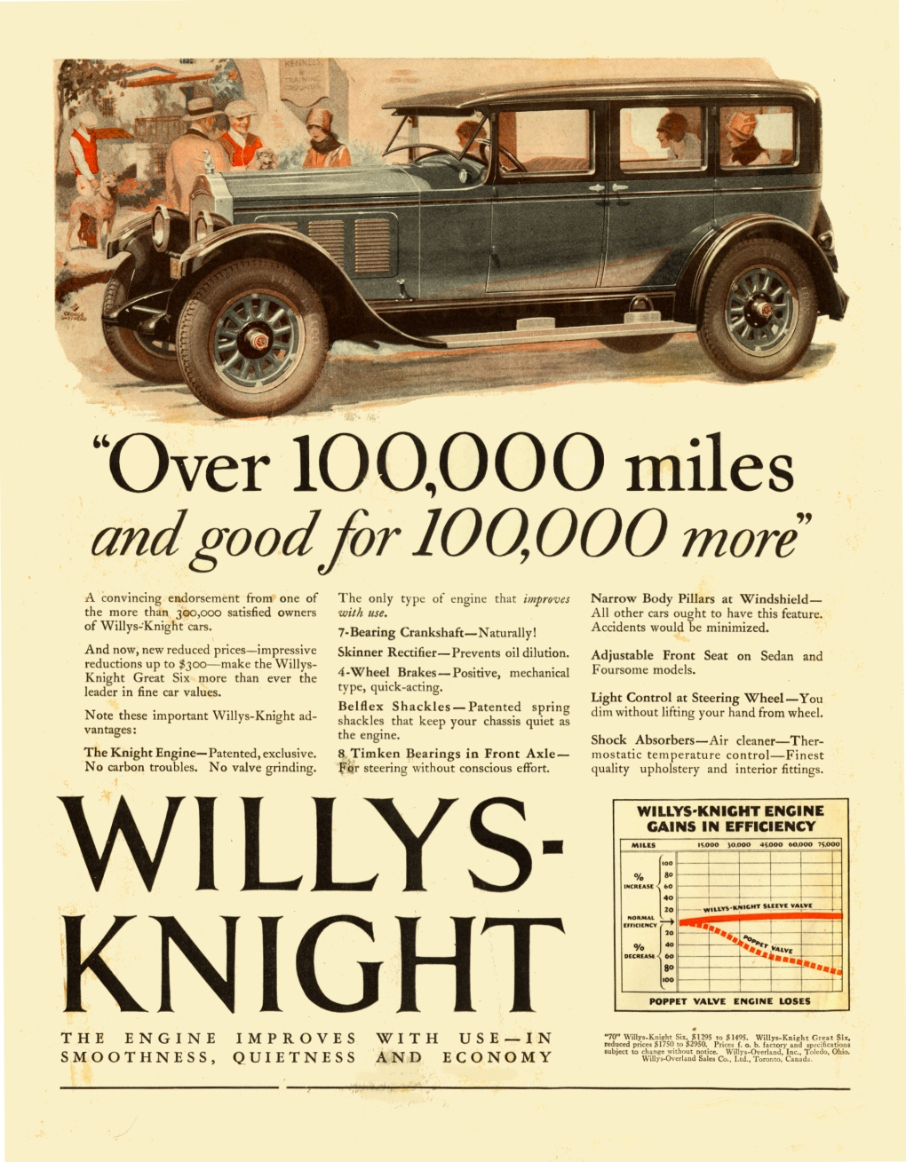 Directory Index: Willys Ads